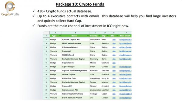 Crypto Funds