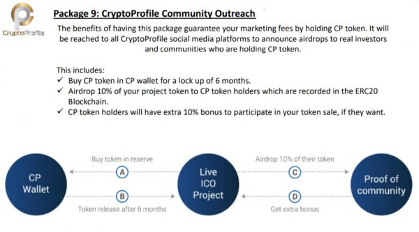 CryptoProfile Community Outreach